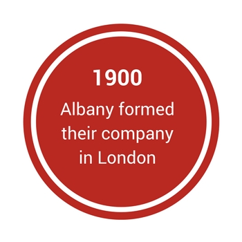 1900 - Albany Timeline